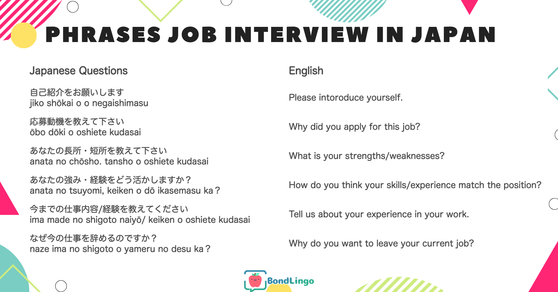 Useful 10 Japanese Phrases related to job interview in Japan