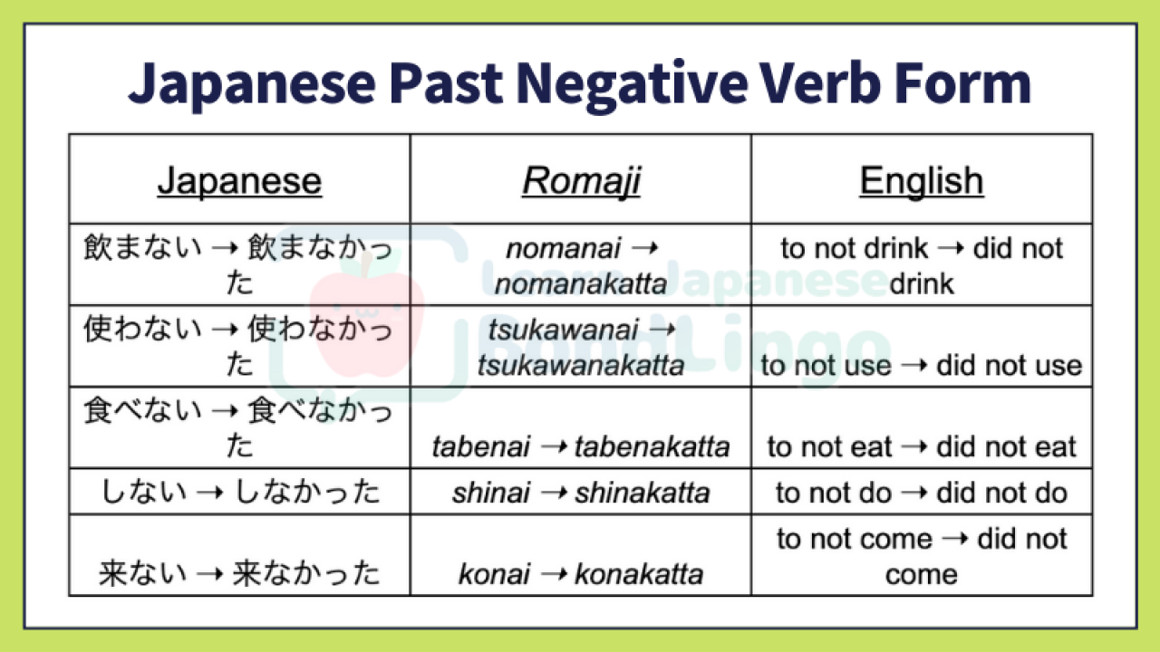 """past form in japanese How to Use the Japanese Past Negative Verb Form なかった for """"Was Not"""""""